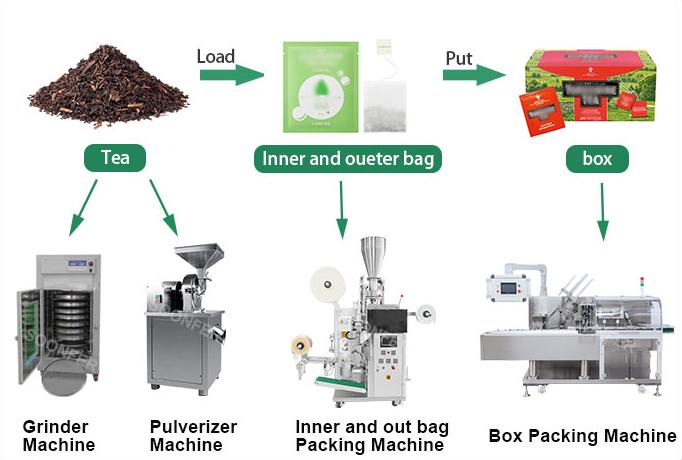 tea leaf packing machine price